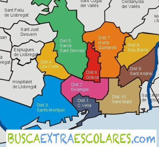 extraescolares en barcelona