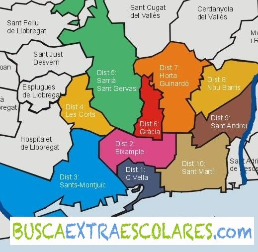 Cómo encontrar academias de clases extraescolares en Barcelona en un clic